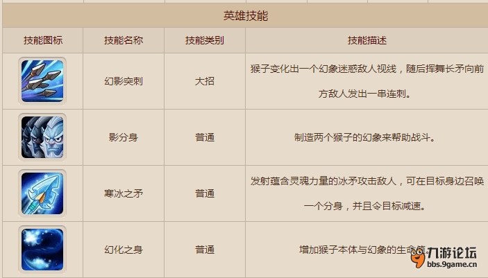 其他英雄的数据九游pc站官网也有详细的数据哦: