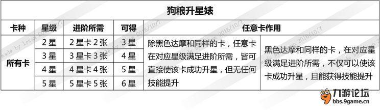 《阴阳师》关于狗粮的各种婊s4_07s拷贝.jpg