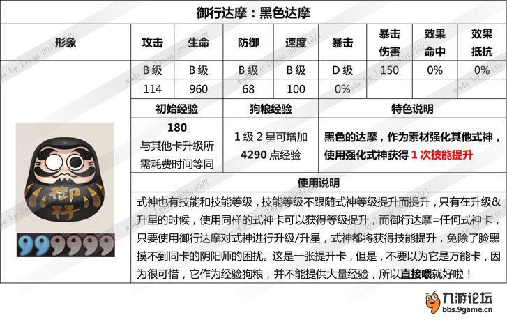 《阴阳师》关于狗粮的各种婊s1_03s拷贝.jpg