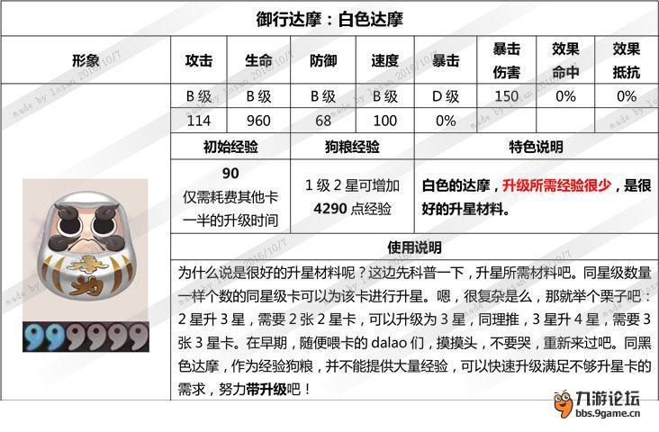 《阴阳师》关于狗粮的各种婊s1_07s拷贝.jpg