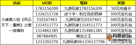 九游奖励名单.png