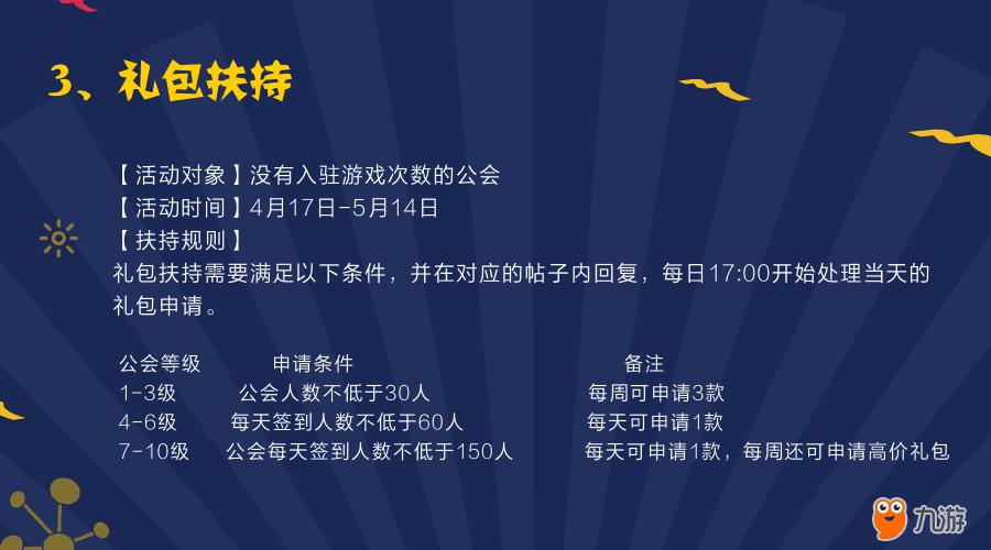 4月福利s礼包扶持.png