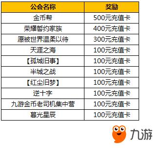 公会获奖名单.png
