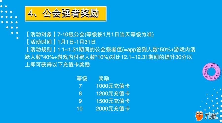 3、公会强者奖励_官方公众号首图_2017.12.29.jpg