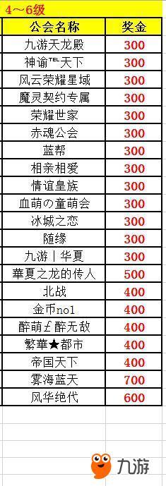 4~6级公会获奖名单.jpg