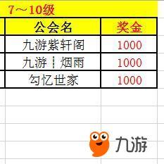 7~10级公会获奖名单.jpg