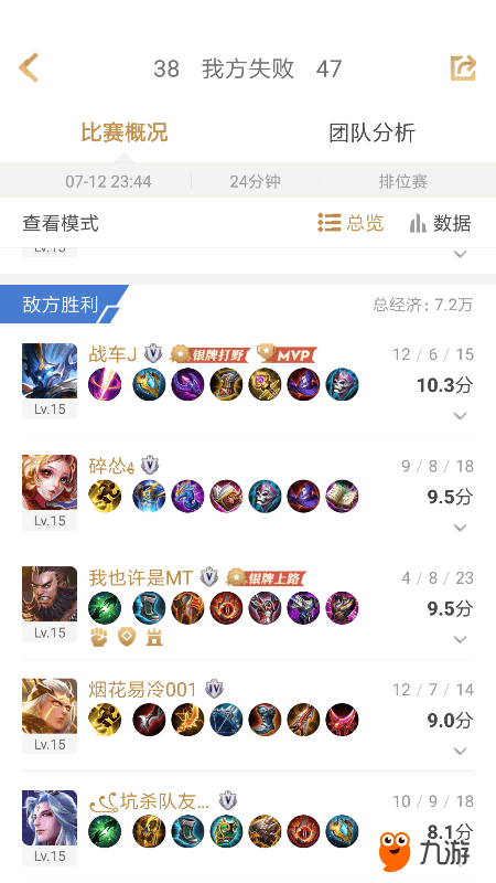 Screenshot_2018s07s13s00s20s01s366_com.tencent.gamehelper.smoba.png