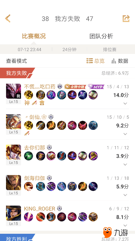 Screenshot_2018s07s13s00s19s56s609_com.tencent.gamehelper.smoba.png