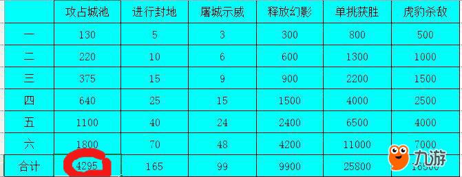 D5BE3042s7112s4E58s8E15sBAEA29B51778.png