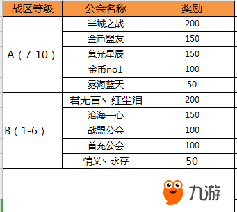 剑王朝奖励.png