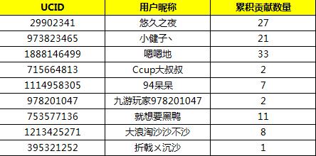 微信截图_20181211203508.png