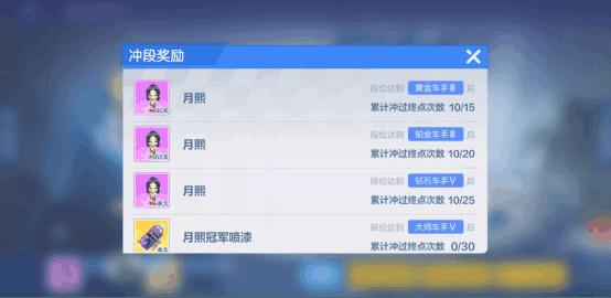 跑跑卡丁车:中国风角色很不错,文文静静很讨喜s9.9413.png