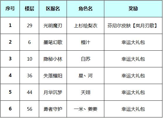 九游中奖名单.png
