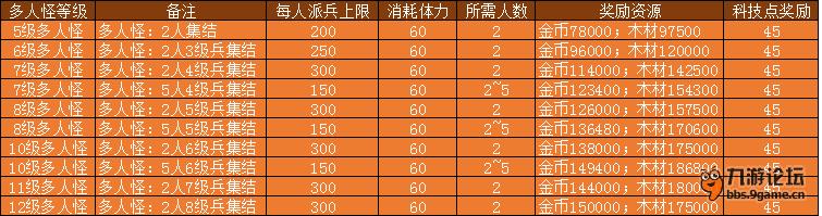 体力介绍4.png