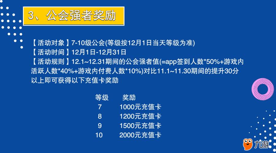 公会强者奖励.png
