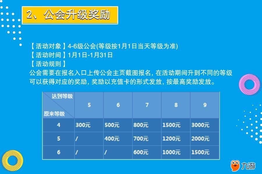 2、公会升级奖励_官方公众号首图_2017.12.29.jpg