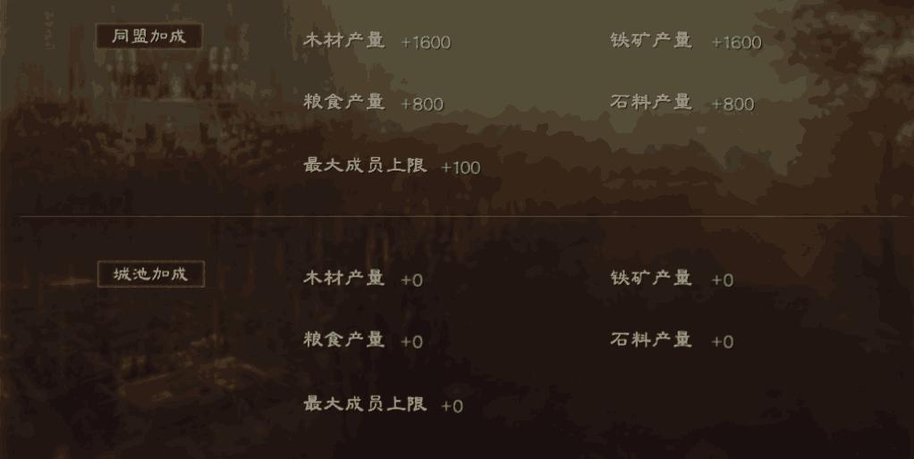 图片4.png 三国志战略版怎么发展快 初期发展攻略 国战手游专区 第4张