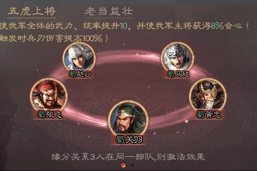 三国志战略版五虎上将队阵容配置推荐